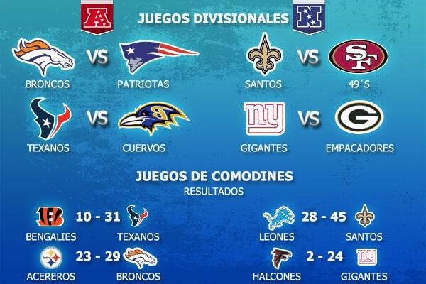 Se Definen Los Juegos Divisionales De Nfl Extremo Deportivo
